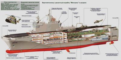 Why the UK won't purchase the ex-Russian Mistral assault ships, even though we should