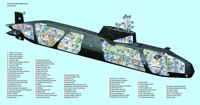 Cutaway of Astute class submarine
