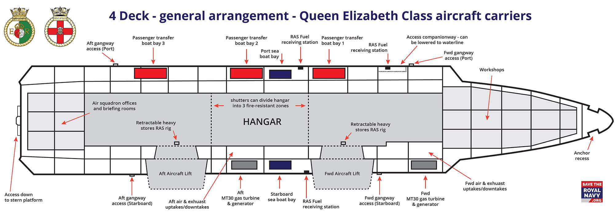 Qeen Elizabeth class 4 deck