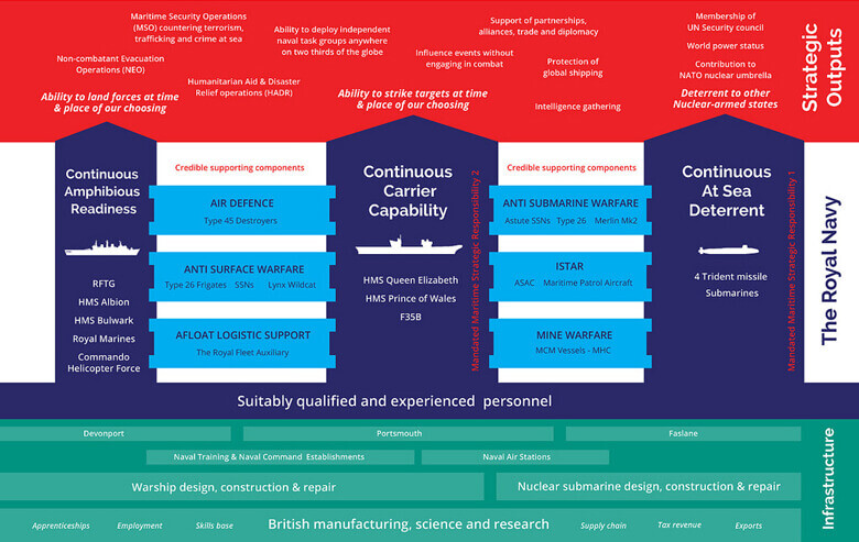 RN_Core_Imparatives_infographic