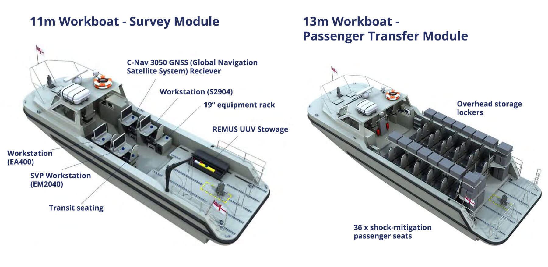 Survey and Passenger Transfer modules