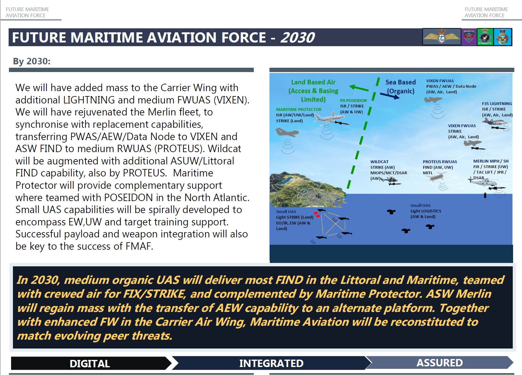 Future Maritime Aviation Force - 2030.jpg